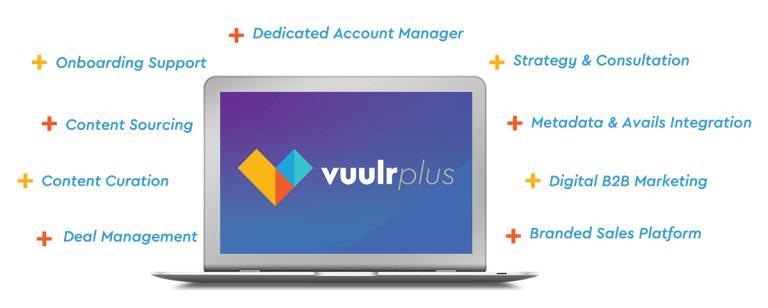 It's Vuulr, Plus More